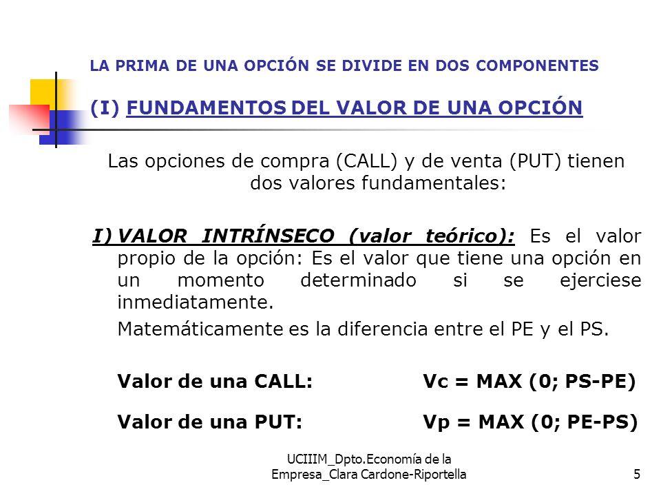UCIIIM_Dpto.Economía de la Empresa_Clara Cardone-Riportella16 EJEMPLO Valor de CALL: 8$ Valor de PUT: 2$ PE: 60$ Activo Subyacente: Acciones de ZZ PS: 63$ Vencimiento de la opción: 1 año La acción no paga dividendos – Caso contrario habría que incluirlos en el análisis ti: 5% (anual) p = c – PS + [PE/ (1 + r)] 2,14$ = 8 – 63 + 60 / (1,05) LA PUT ESTÁ INFRAVALORADA, ES OPORTUNO COMPRAR LOS CONTRATOS TIENEN 1.000 ACCIONES CADA UNO