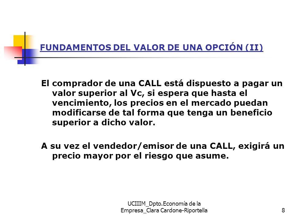 UCIIIM_Dpto.Economía de la Empresa_Clara Cardone-Riportella19 EJEMPLO B.- Al año (t1) el valor del Activo Subyacente es: PS > 60$ No ejercemos las PUTS Nos ejercen las CALLS Se paga el crédito Resultado de la estrategia: (60 * 100.000) - (5.700.000 + 1,05) = 15.000$