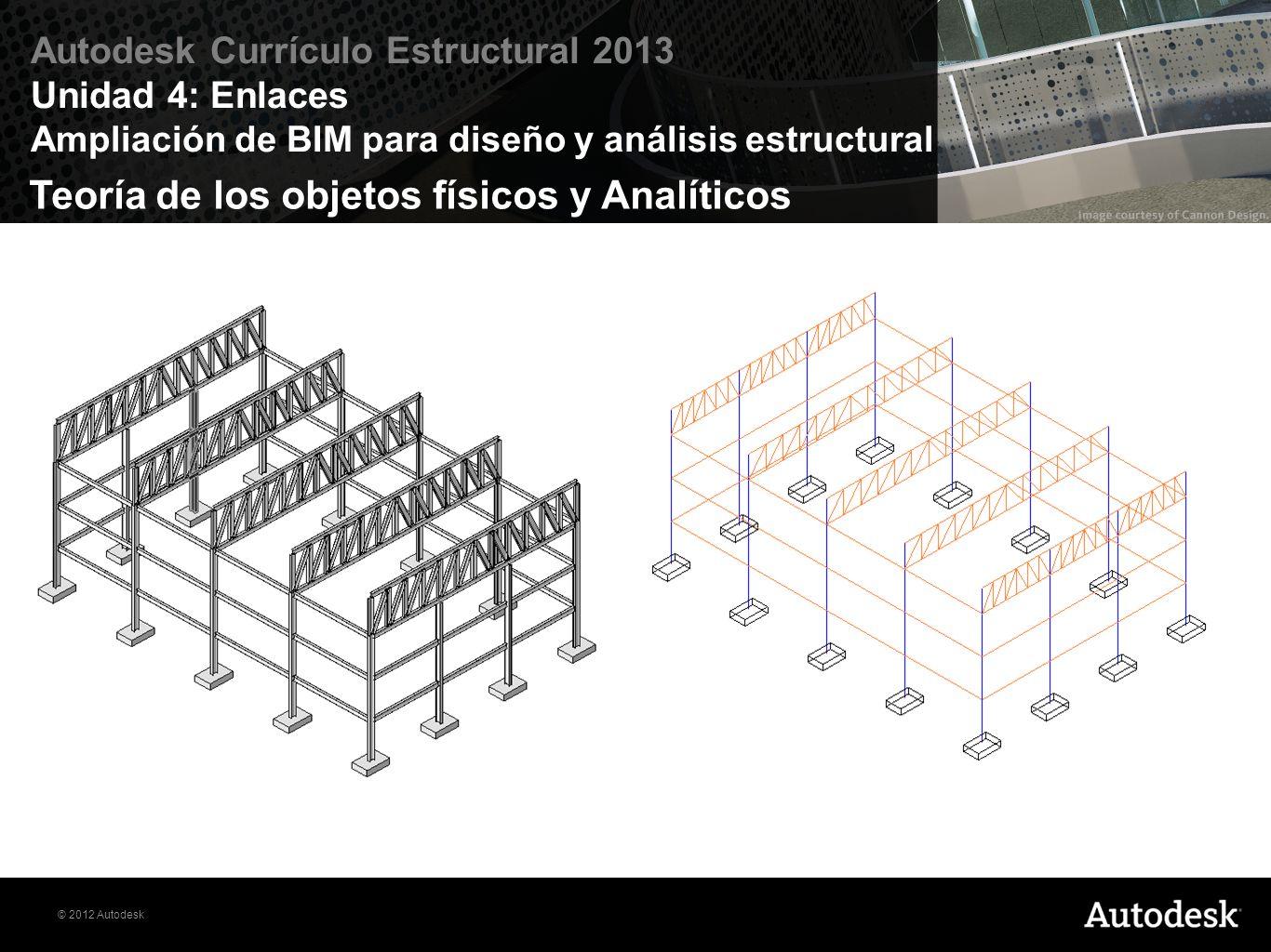© 2012 Autodesk Autodesk Currículo Estructural 2013 Unidad 4: Enlaces Ampliación de BIM para diseño y análisis estructural Teoría de los objetos físicos y Analíticos