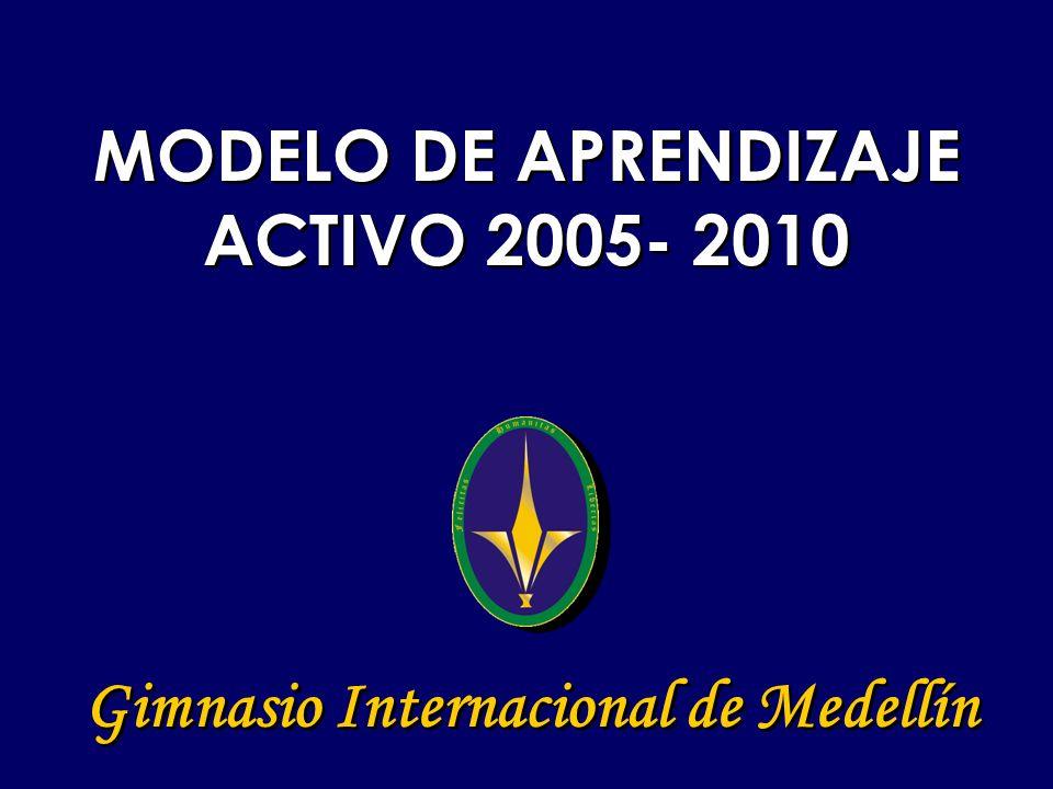 Gimnasio Internacional de Medellín MODELO DE APRENDIZAJE ACTIVO 2005- 2010 Gimnasio Internacional de Medellín