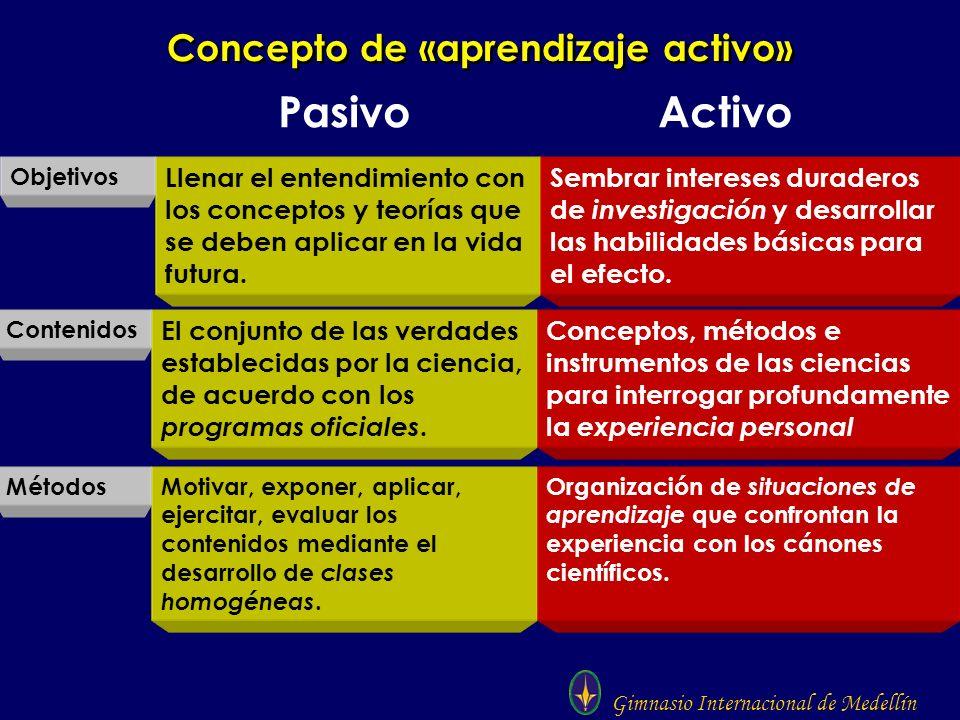 Gimnasio Internacional de Medellín Concepto de «aprendizaje activo» Llenar el entendimiento con los conceptos y teorías que se deben aplicar en la vid