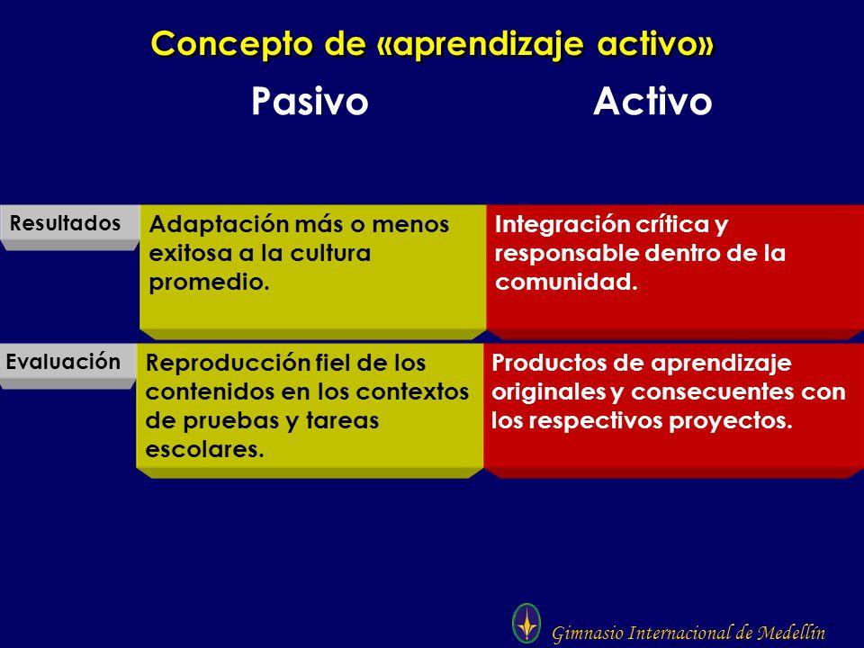 Gimnasio Internacional de Medellín Concepto de «aprendizaje activo» Adaptación más o menos exitosa a la cultura promedio. Integración crítica y respon