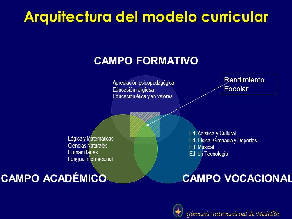 Gimnasio Internacional de Medellín Arquitectura del modelo curricular Apreciación psicopedagógica Educación religiosa Educación ética y en valores Ed.