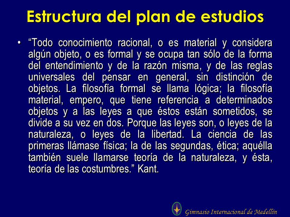 Gimnasio Internacional de Medellín Estructura del plan de estudios Todo conocimiento racional, o es material y considera algún objeto, o es formal y s