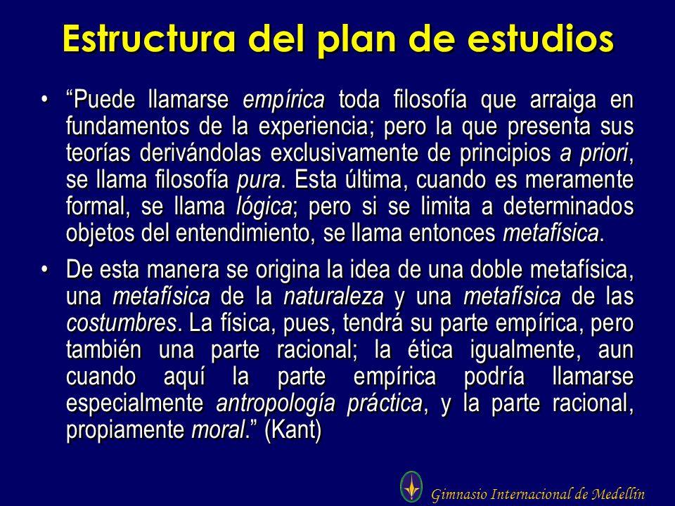 Gimnasio Internacional de Medellín Estructura del plan de estudios Puede llamarse empírica toda filosofía que arraiga en fundamentos de la experiencia