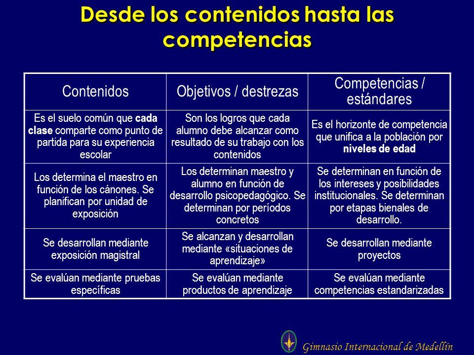 Gimnasio Internacional de Medellín Desde los contenidos hasta las competencias ContenidosObjetivos / destrezas Competencias / estándares Es el suelo c