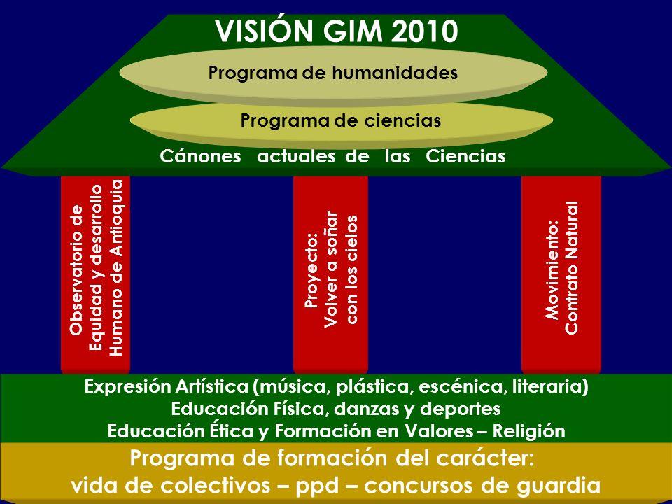 Gimnasio Internacional de Medellín Proyecto: Volver a soñar con los cielos Movimiento: Contrato Natural Observatorio de Equidad y desarrollo Humano de
