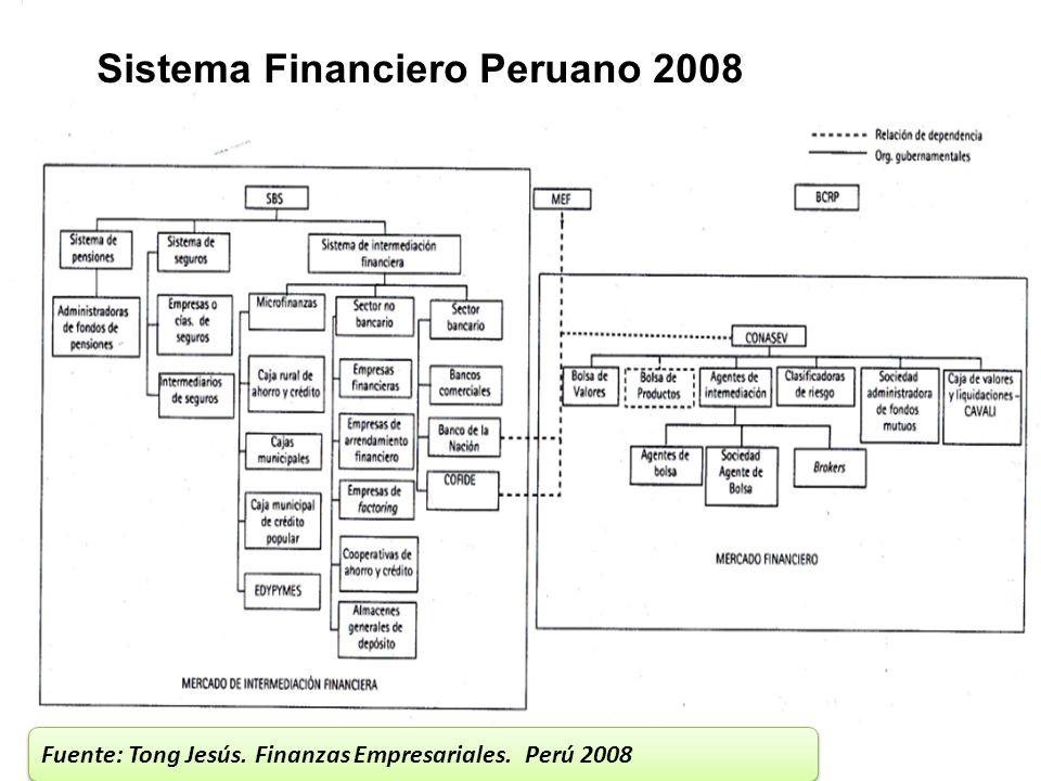 Sistema Financiero Peruano 2008 Fuente: Tong Jesús. Finanzas Empresariales. Perú 2008
