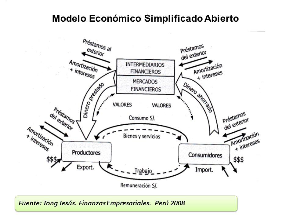 Modelo Económico Simplificado Abierto