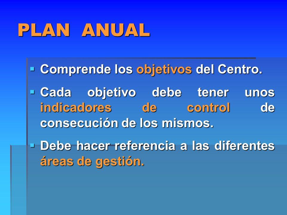 PLAN ANUAL Comprende los objetivos del Centro. Comprende los objetivos del Centro. Cada objetivo debe tener unos indicadores de control de consecución