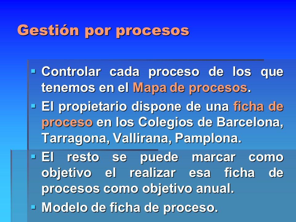 Gestión por procesos Controlar cada proceso de los que tenemos en el Mapa de procesos. Controlar cada proceso de los que tenemos en el Mapa de proceso