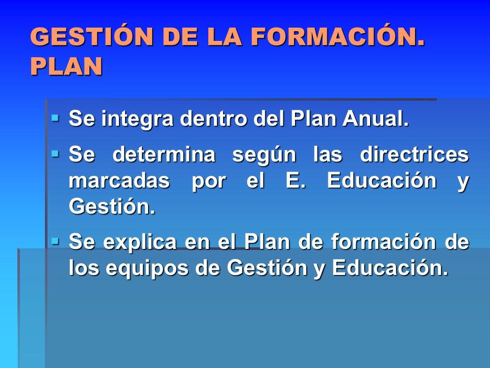 GESTIÓN DE LA FORMACIÓN. PLAN Se integra dentro del Plan Anual. Se integra dentro del Plan Anual. Se determina según las directrices marcadas por el E
