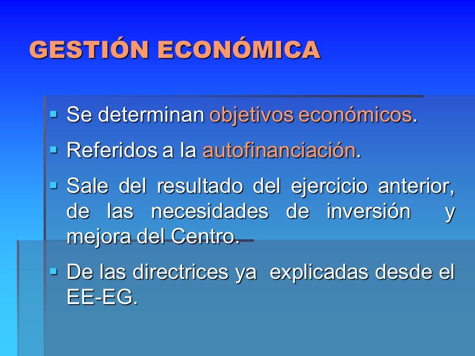 GESTIÓN ECONÓMICA Se determinan objetivos económicos. Se determinan objetivos económicos. Referidos a la autofinanciación. Referidos a la autofinancia