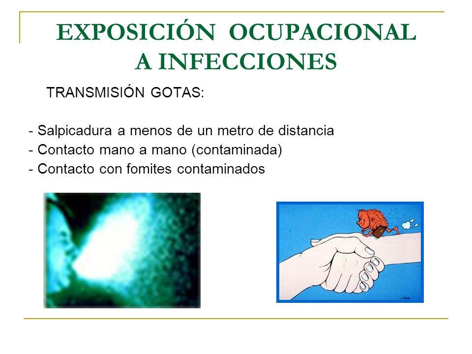 EXPOSICIÓN OCUPACIONAL A INFECCIONES TRANSMISIÓN GOTAS: - Salpicadura a menos de un metro de distancia - Contacto mano a mano (contaminada) - Contacto