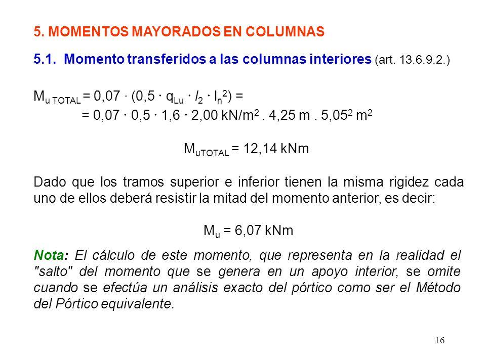 16 5. MOMENTOS MAYORADOS EN COLUMNAS 5.1. Momento transferidos a las columnas interiores (art. 13.6.9.2.) M u TOTAL = 0,07 · (0,5 · q Lu · l 2 · l n 2