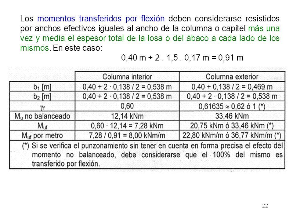 22 Los momentos transferidos por flexión deben considerarse resistidos por anchos efectivos iguales al ancho de la columna o capitel más una vez y med