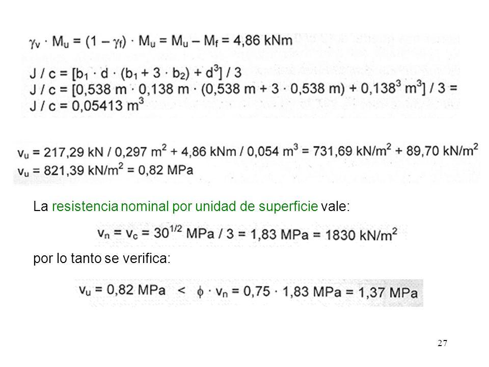 27 La resistencia nominal por unidad de superficie vale: por lo tanto se verifica: