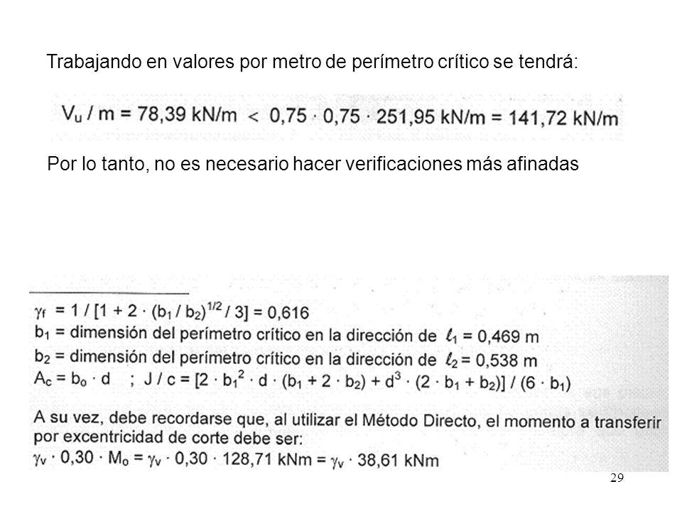 29 Trabajando en valores por metro de perímetro crítico se tendrá: Por lo tanto, no es necesario hacer verificaciones más afinadas