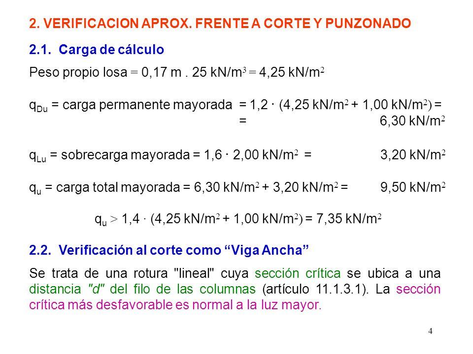 4 2. VERIFICACION APROX. FRENTE A CORTE Y PUNZONADO 2.1. Carga de cálculo Peso propio losa = 0,17 m. 25 kN/m 3 = 4,25 kN/m 2 q Du = carga permanente m