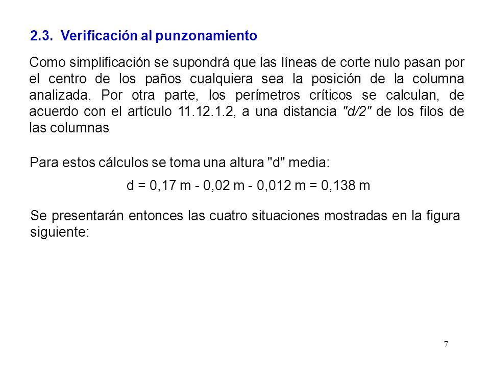 7 2.3. Verificación al punzonamiento Como simplificación se supondrá que las líneas de corte nulo pasan por el centro de los paños cualquiera sea la p