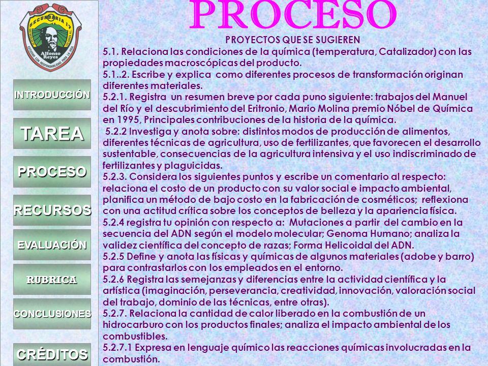 INTRODUCCIÓN TAREA PROCESO RECURSOS EVALUACIÓN CONCLUSIONES CRÉDITOS PROCESO PROYECTOS QUE SE SUGIEREN 5.1. Relaciona las condiciones de la química (t