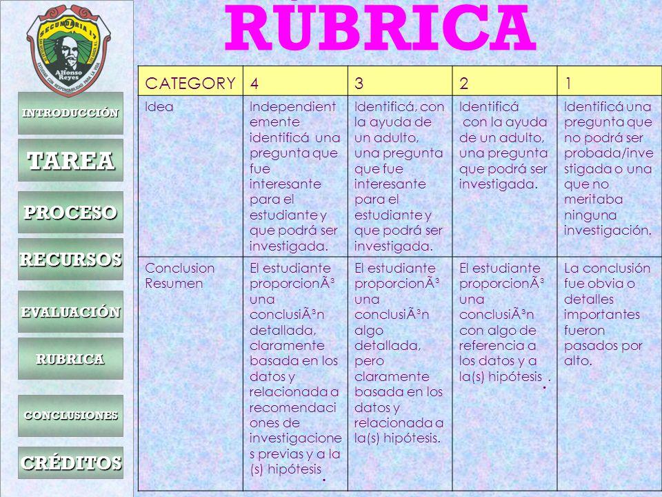 INTRODUCCIÓN TAREA PROCESO RECURSOS EVALUACIÓN CONCLUSIONES CRÉDITOS RÚBRICA RUBRICA CATEGORY4321 IdeaIndependient emente identificá una pregunta que
