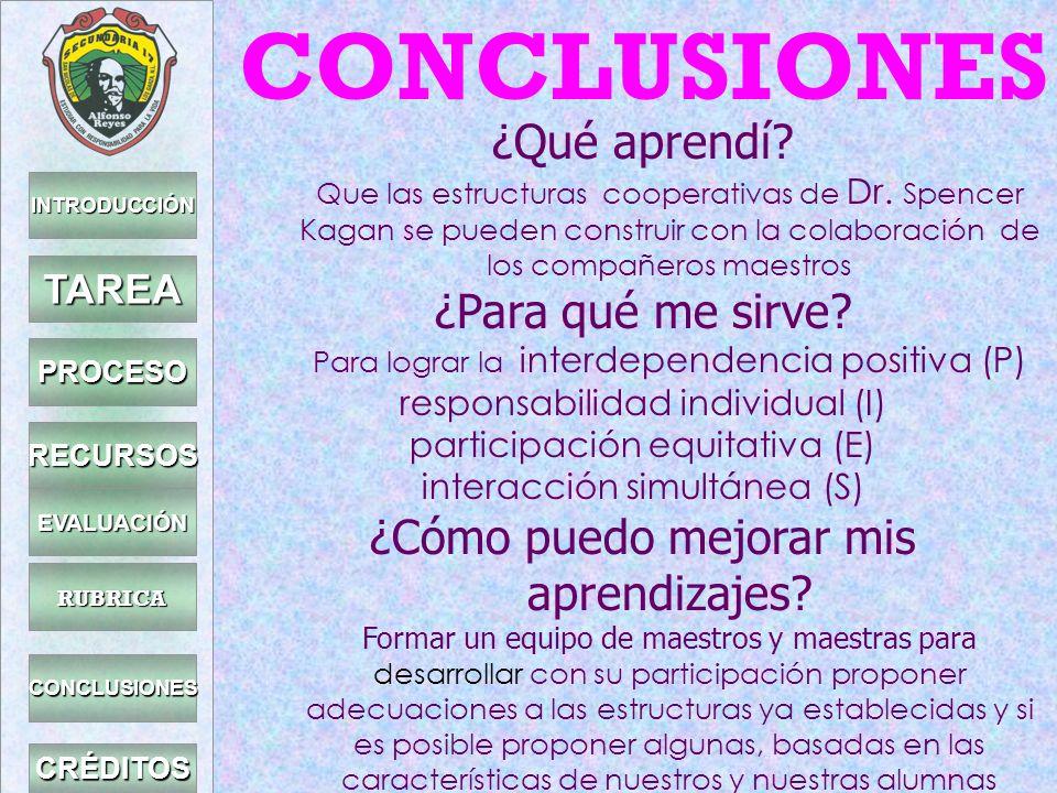 INTRODUCCIÓN TAREA PROCESO RECURSOS EVALUACIÓN CONCLUSIONES CRÉDITOS CONCLUSIONES ¿Qué aprendí? Que las estructuras cooperativas de Dr. Spencer Kagan
