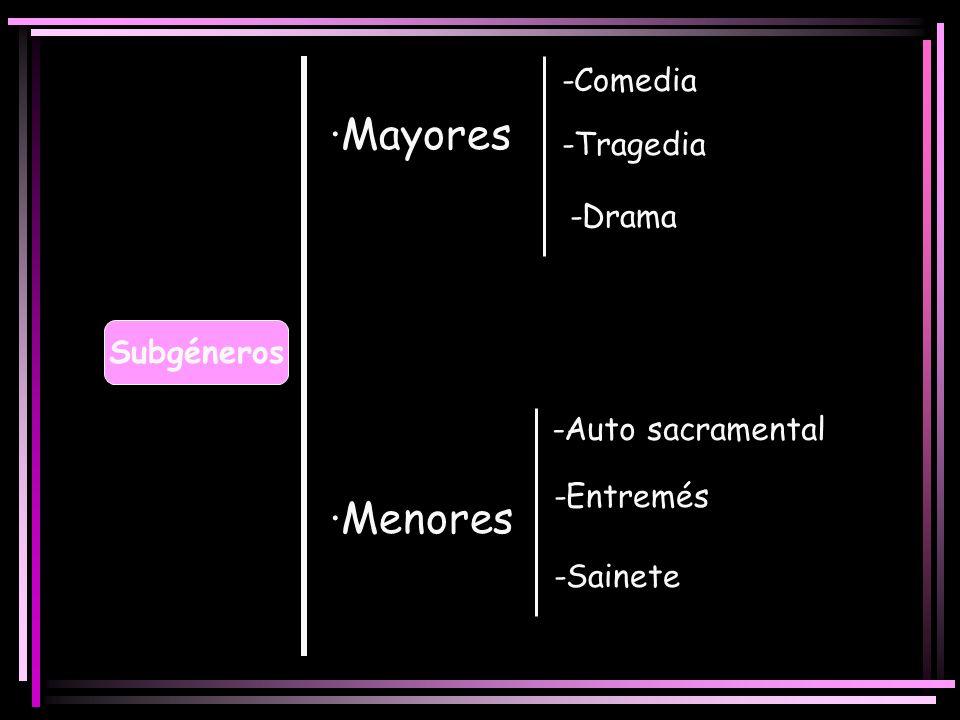 Subgéneros ·Mayores ·Menores -Comedia -Tragedia -Drama -Auto sacramental -Entremés -Sainete