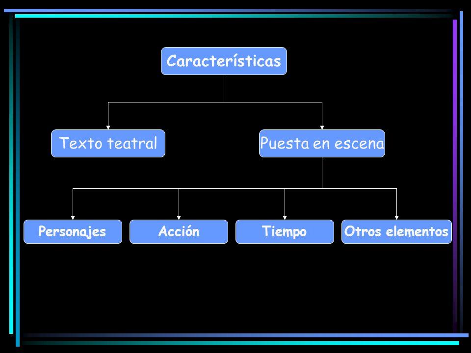 Características Texto teatralPuesta en escena PersonajesAcciónTiempoOtros elementos