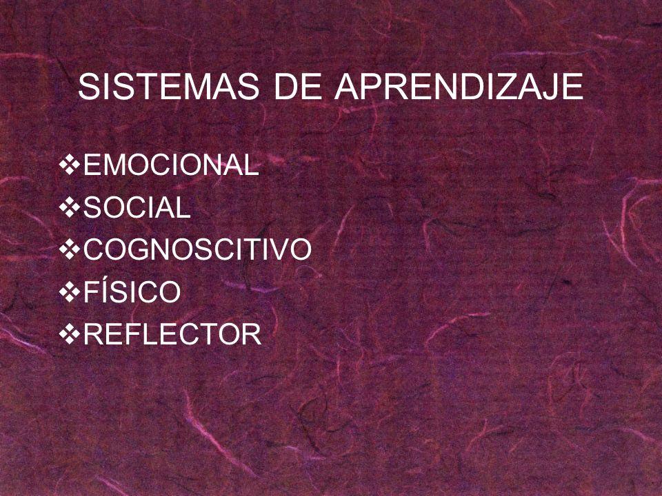 SISTEMAS DE APRENDIZAJE EMOCIONAL SOCIAL COGNOSCITIVO FÍSICO REFLECTOR