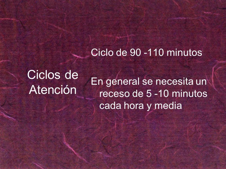 Ciclos de Atención Ciclo de 90 -110 minutos En general se necesita un receso de 5 -10 minutos cada hora y media