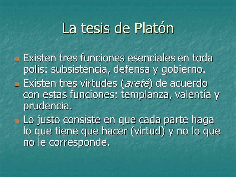 La tesis de Platón Existen tres funciones esenciales en toda polis: subsistencia, defensa y gobierno. Existen tres funciones esenciales en toda polis:
