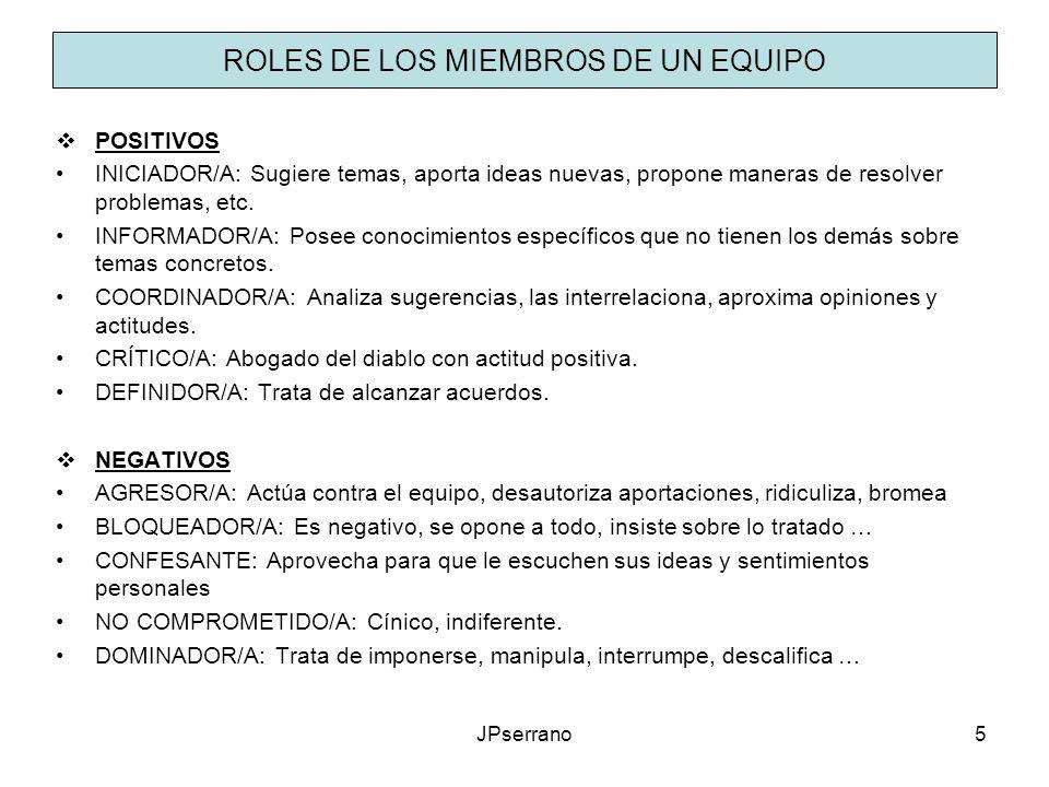 JPserrano5 ROLES DE LOS MIEMBROS DE UN EQUIPO POSITIVOS INICIADOR/A: Sugiere temas, aporta ideas nuevas, propone maneras de resolver problemas, etc. I