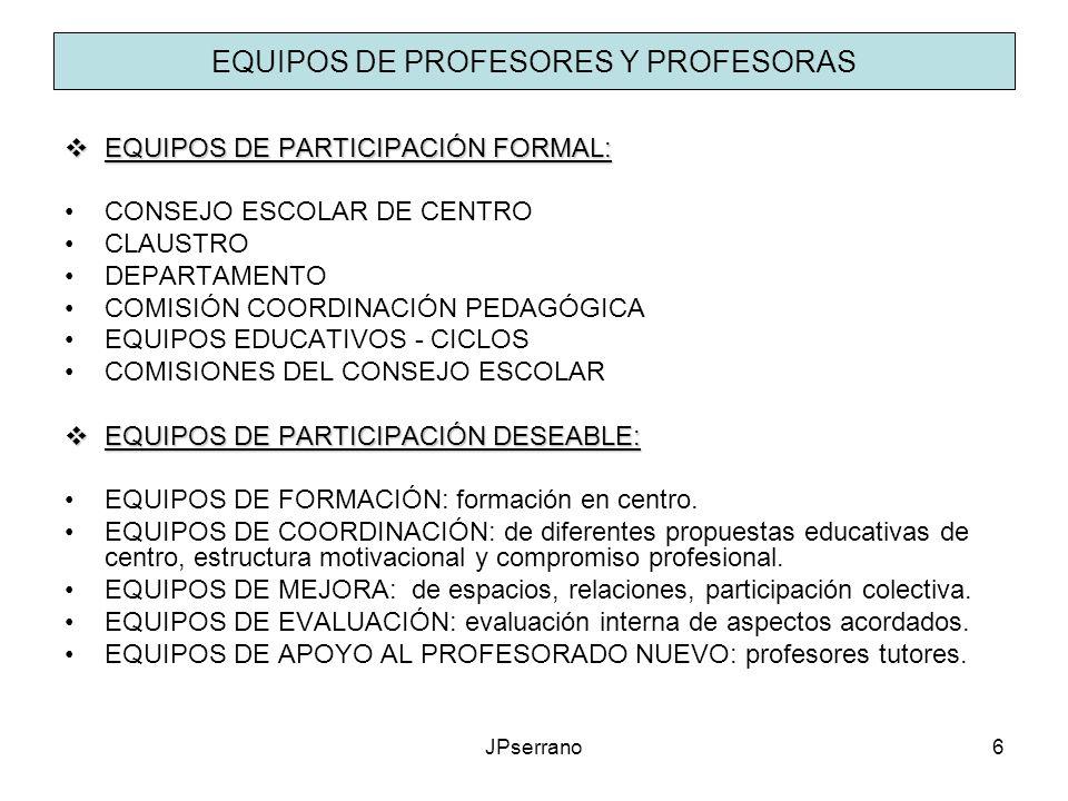 JPserrano6 EQUIPOS DE PROFESORES Y PROFESORAS EQUIPOS DE PARTICIPACIÓN FORMAL: EQUIPOS DE PARTICIPACIÓN FORMAL: CONSEJO ESCOLAR DE CENTRO CLAUSTRO DEP