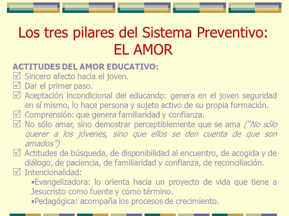 ACTITUDES DEL AMOR EDUCATIVO: Sincero afecto hacia el joven. Dar el primer paso. Aceptación incondicional del educando: genera en el joven seguridad e