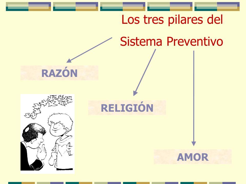 Los tres pilares del Sistema Preventivo RAZÓN RELIGIÓN AMOR