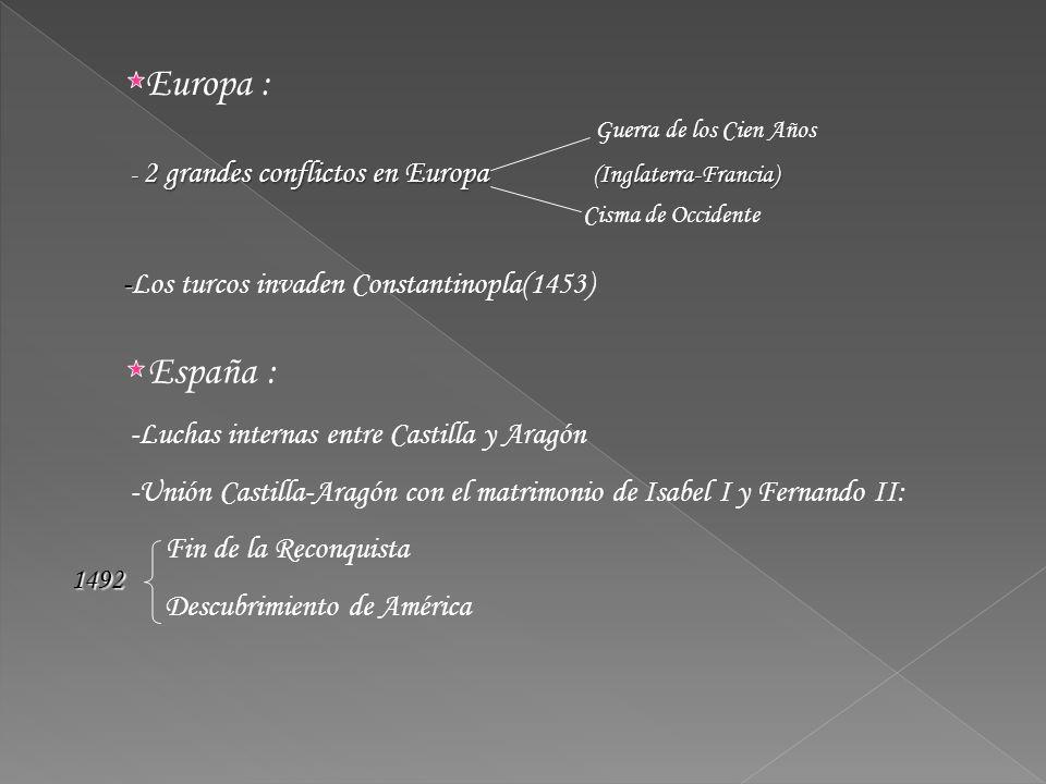 Europa : Guerra de los Cien Años - 2 grandes conflictos en Europa (Inglaterra-Francia) - 2 grandes conflictos en Europa (Inglaterra-Francia) Cisma de