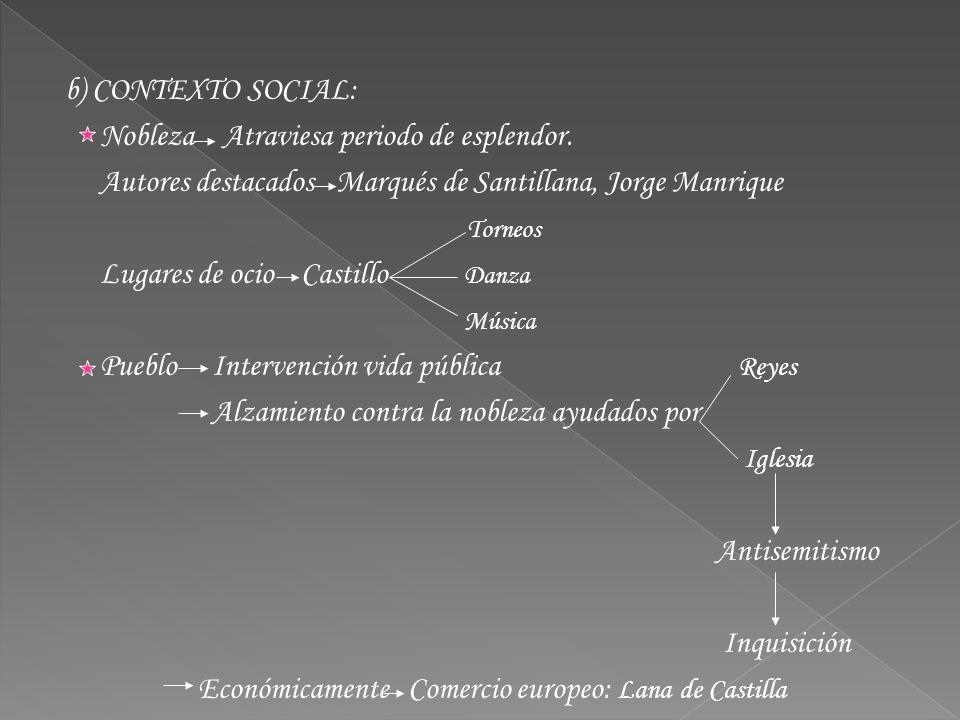 b) CONTEXTO SOCIAL: Nobleza Atraviesa periodo de esplendor. Autores destacados Marqués de Santillana, Jorge Manrique Torneos Lugares de ocio Castillo