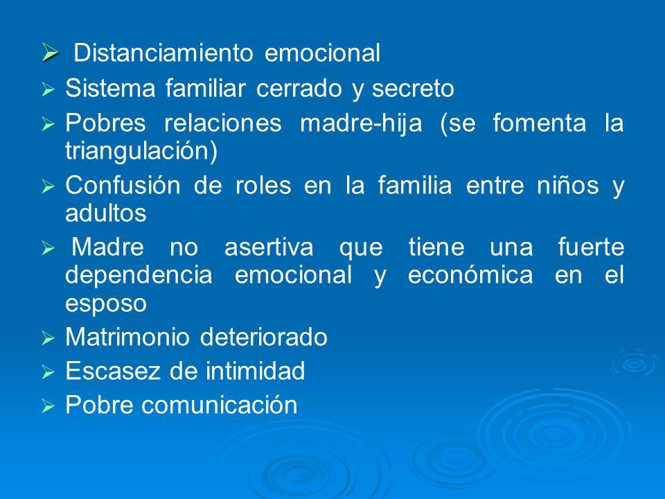 Distanciamiento emocional Sistema familiar cerrado y secreto Pobres relaciones madre-hija (se fomenta la triangulación) Confusión de roles en la famil