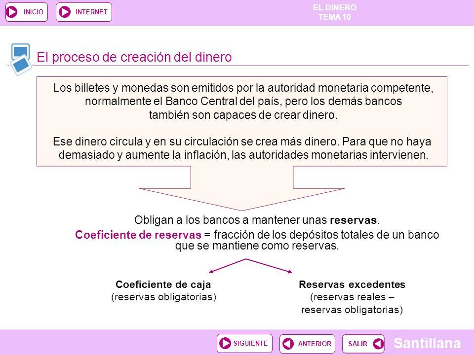 EL DINERO TEMA 10 Santillana ANTERIORSIGUIENTE INICIOINTERNET Obligan a los bancos a mantener unas reservas. Coeficiente de reservas = fracción de los