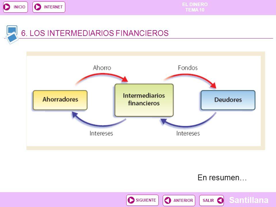 EL DINERO TEMA 10 Santillana ANTERIORSIGUIENTE INICIOINTERNET 6. LOS INTERMEDIARIOS FINANCIEROS En resumen…