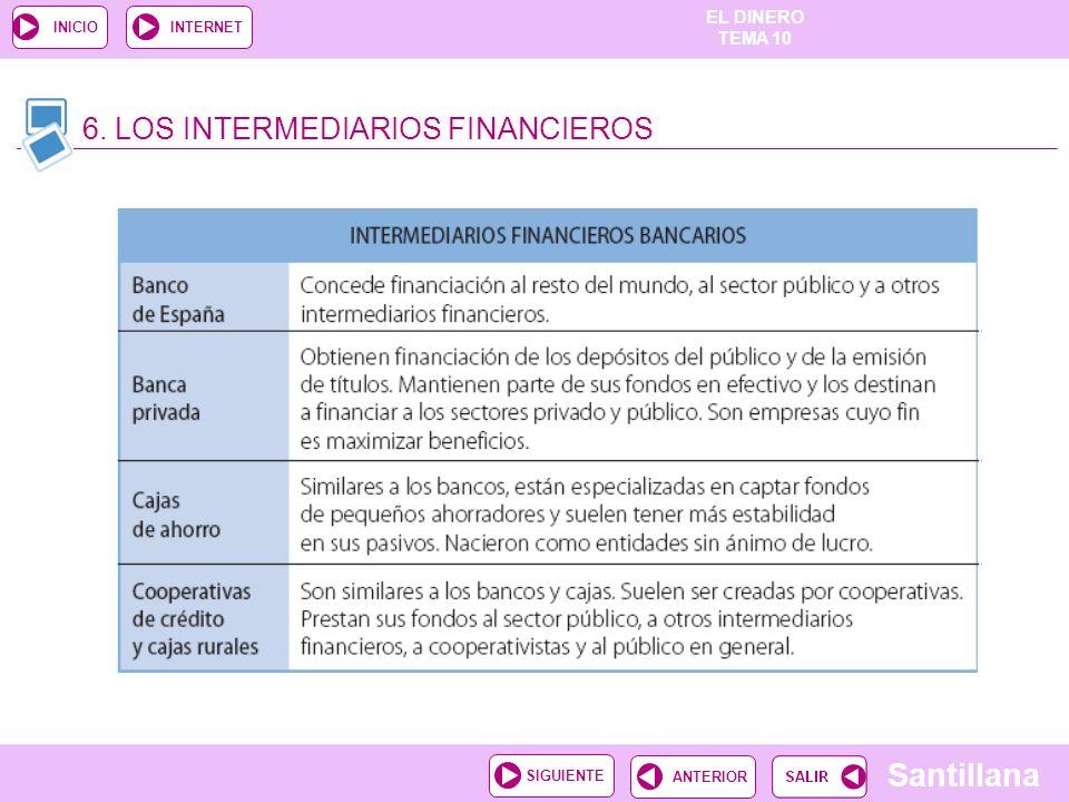 EL DINERO TEMA 10 Santillana ANTERIORSIGUIENTE INICIOINTERNET 6. LOS INTERMEDIARIOS FINANCIEROS