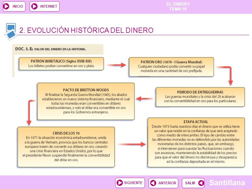 EL DINERO TEMA 10 Santillana ANTERIORSIGUIENTE INICIOINTERNET 2. EVOLUCIÓN HISTÓRICA DEL DINERO