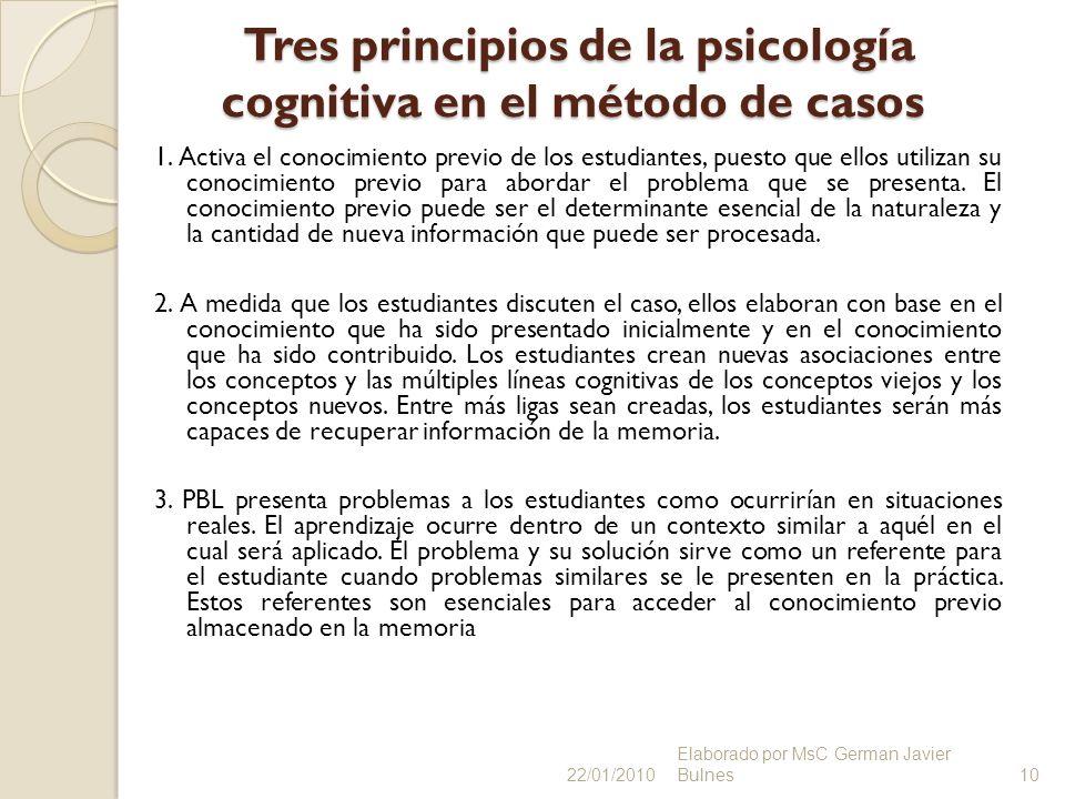 Tres principios de la psicología cognitiva en el método de casos Tres principios de la psicología cognitiva en el método de casos 1. Activa el conocim