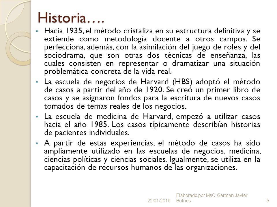 Historia…. Hacia 1935, el método cristaliza en su estructura definitiva y se extiende como metodología docente a otros campos. Se perfecciona, además,