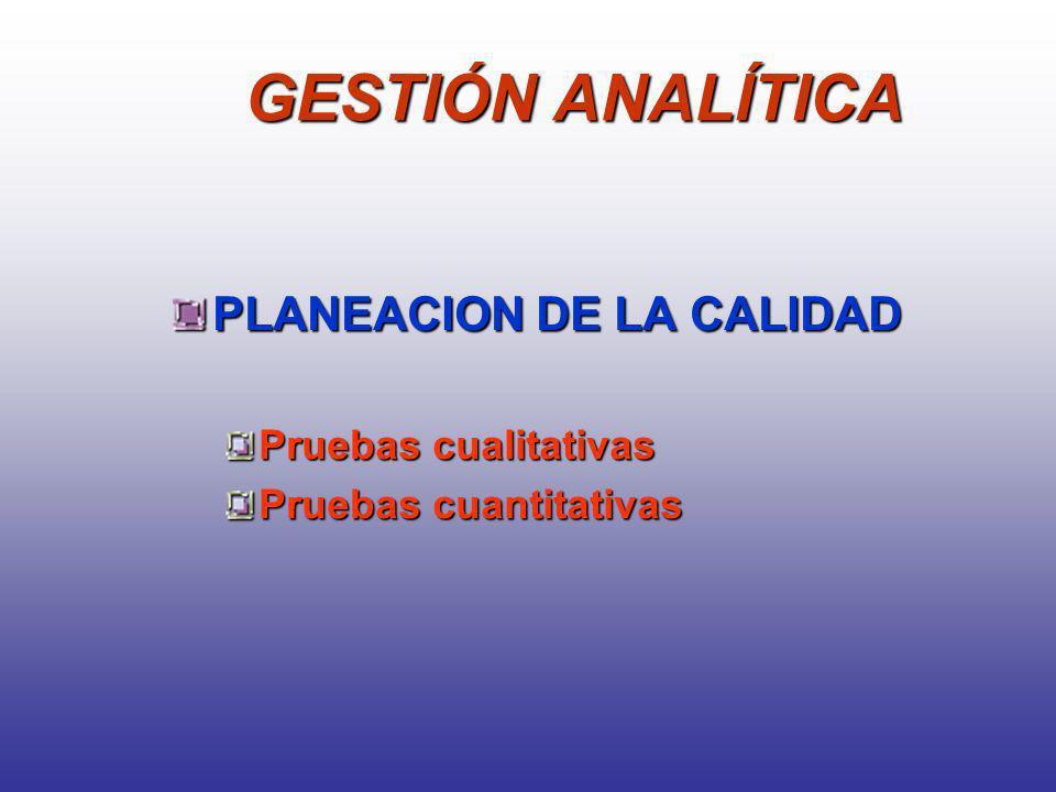 GESTIÓN ANALÍTICA PLANEACION DE LA CALIDAD Pruebas cualitativas Pruebas cuantitativas