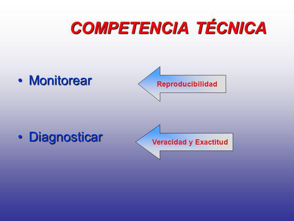 COMPETENCIA TÉCNICA MonitorearMonitorear DiagnosticarDiagnosticar Reproducibilidad Veracidad y Exactitud