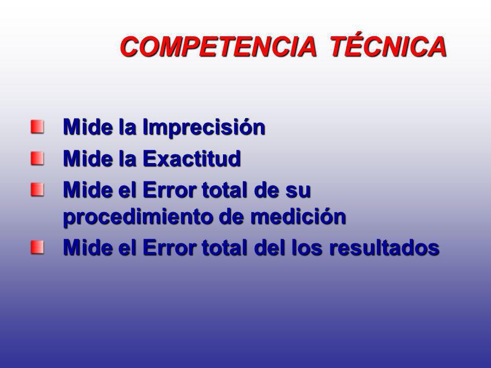 Mide la Imprecisión Mide la Exactitud Mide el Error total de su procedimiento de medición Mide el Error total del los resultados COMPETENCIA TÉCNICA