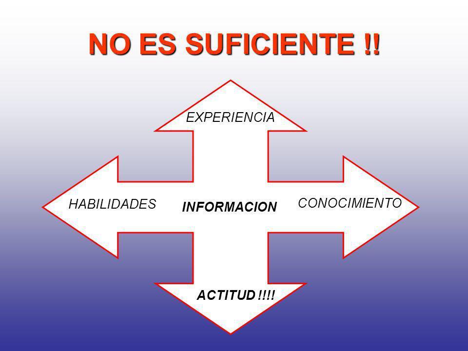 NO ES SUFICIENTE !! INFORMACION EXPERIENCIA HABILIDADES CONOCIMIENTO ACTITUD !!!!