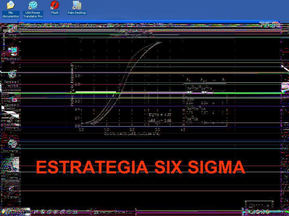 ESTRATEGIA SIX SIGMA